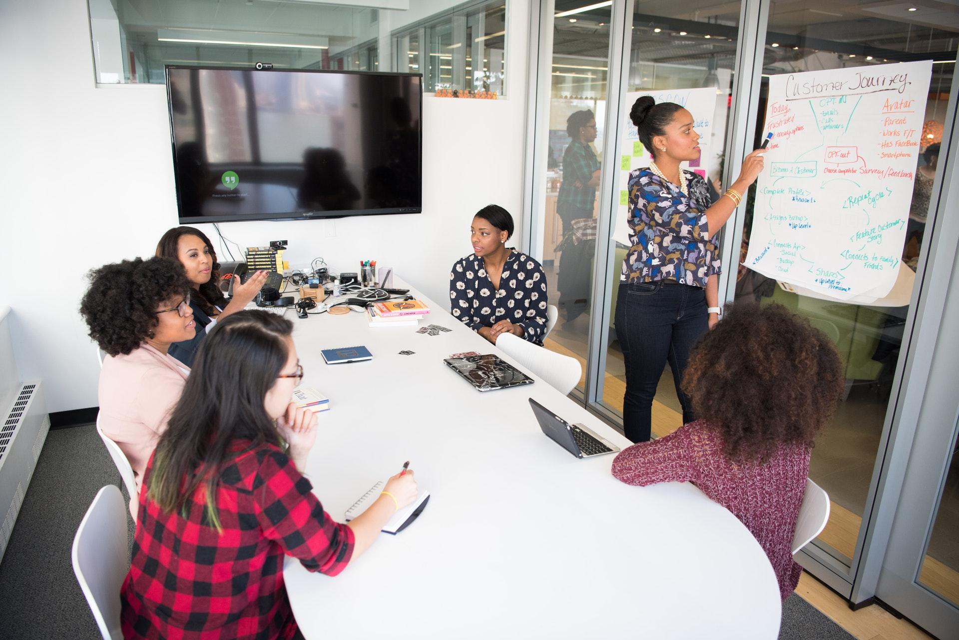 Creating a Peer-Led Study Program in STEM