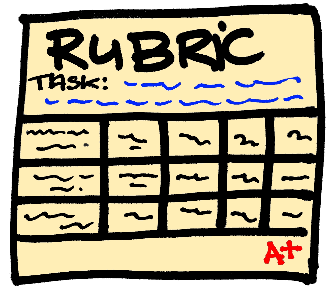 Rubrics, Feedback, and Grades, Oh My!